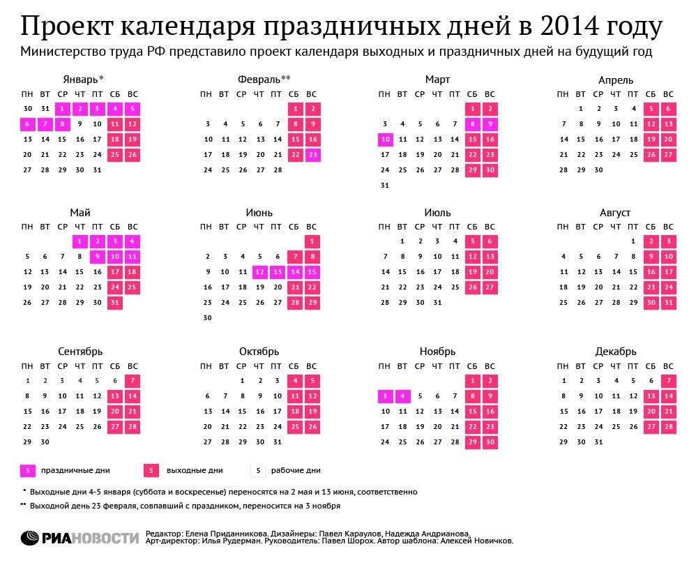 Календарь рабочие дни праздники в
