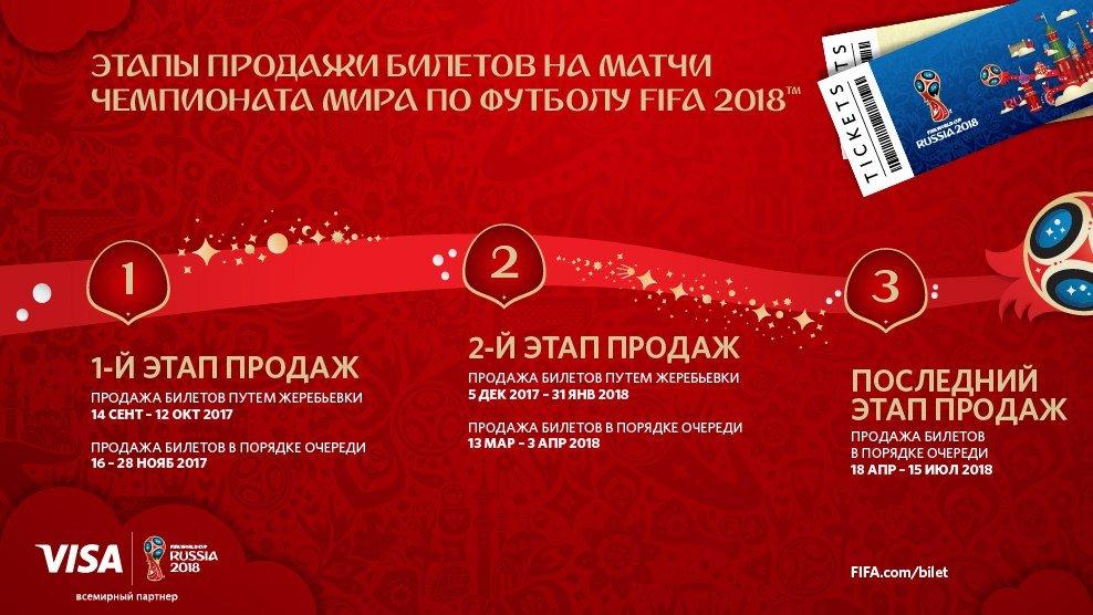 купить билеты на чемпионат мира по футболу в 2018 г