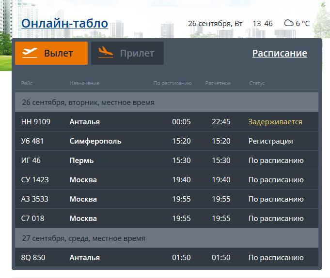 ВЧелябинске практически насутки задержали рейс «ВИМ-Авиа» вАнталью