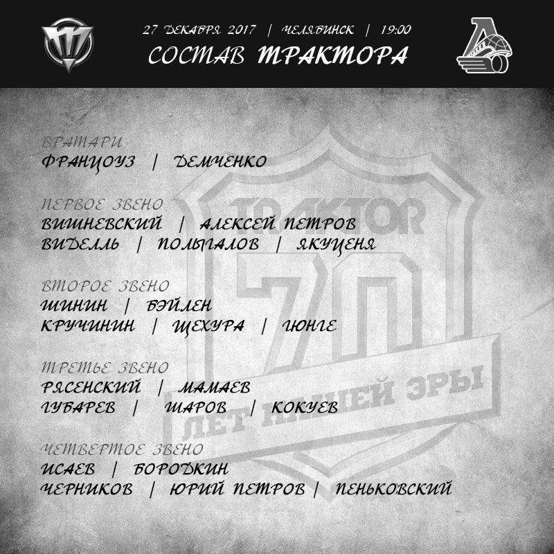 Вдень своего 70-летия «Трактор» одержал победу над «Локомотивом»