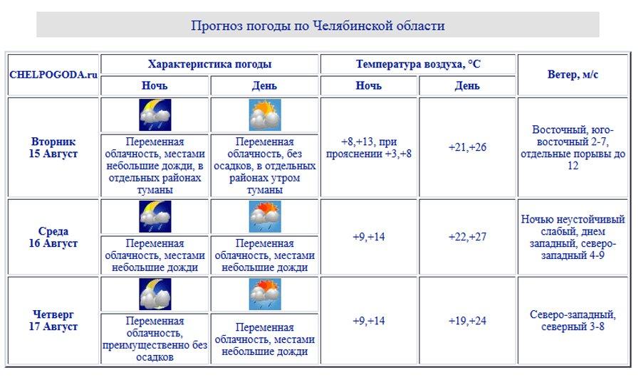 Высоцкая кончаловский последние новости