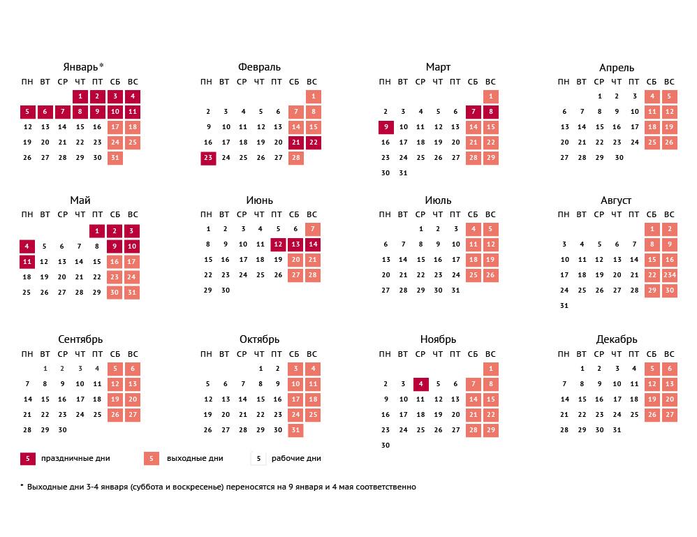 Праздники в мае 2018 в россии